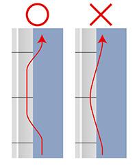 溝のあたりの走り方図