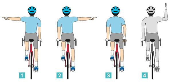 手信号説明図
